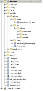 Figure 1 : architecture du squelette d'une application Zend Framework 2
