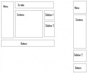 Figure 7: linéarisation (passage sur une colonne) et dégradation (suppression des éléments inutiles) d'un site web. Format bureau (à gauche) et mobile (à droite)